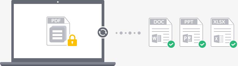converti pdf protetti con password