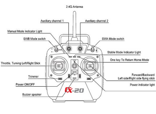 controller cx-20