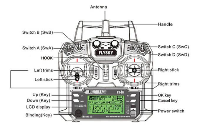 controller eachine racer 250