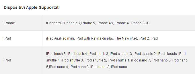 supported idevice
